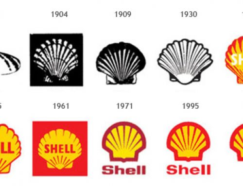 Análisis imagen de corporativa de Shell
