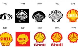 Diseño imagen corporativa Shell
