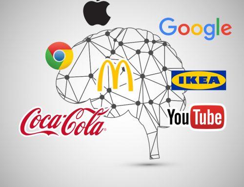Posicionamiento de la marca corporativa